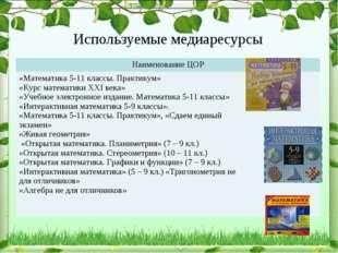 Используемые медиаресурсы Наименование ЦОР «Математика 5-11 классы. Практик
