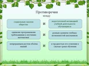Противоречия между непрерывным ростом объёма знаний и трудностью его усвоени
