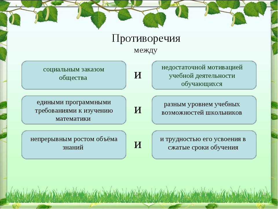 Противоречия между непрерывным ростом объёма знаний и трудностью его усвоени...