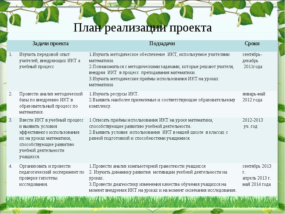 План реализации проекта Задачи проекта ПодзадачиСроки 1.Изучить передов...