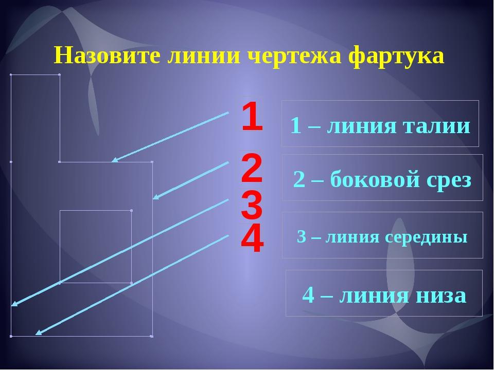 Назовите линии чертежа фартука 1 2 3 4 1 – линия талии 2 – боковой срез 3 – л...