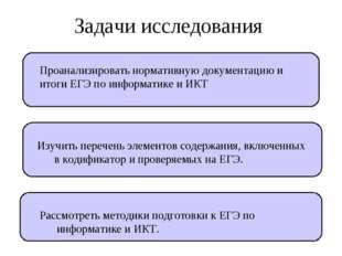 Задачи исследования Проанализировать нормативную документацию и итоги ЕГЭ по