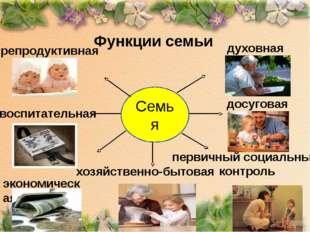 Функции семьи Семья репродуктивная воспитательная экономическая духовная досу