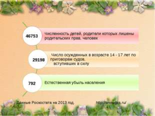792 29198 46753 http://www.gks.ru/ Данные Роскостата на 2013 год.