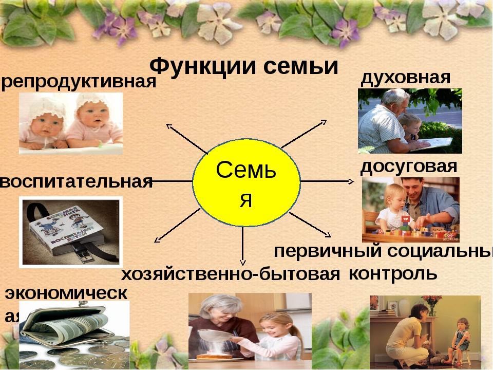 Функции семьи Семья репродуктивная воспитательная экономическая духовная досу...