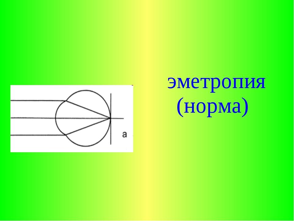эметропия (норма)