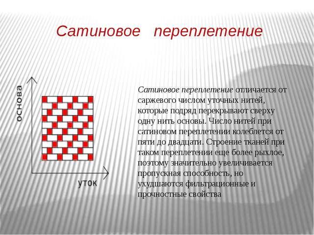Как сделать из бумаги сатиновое переплетение видео