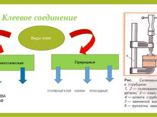 Клеевое соединение Виды клея: Синтетические Природные ПВА БФ столярный клей