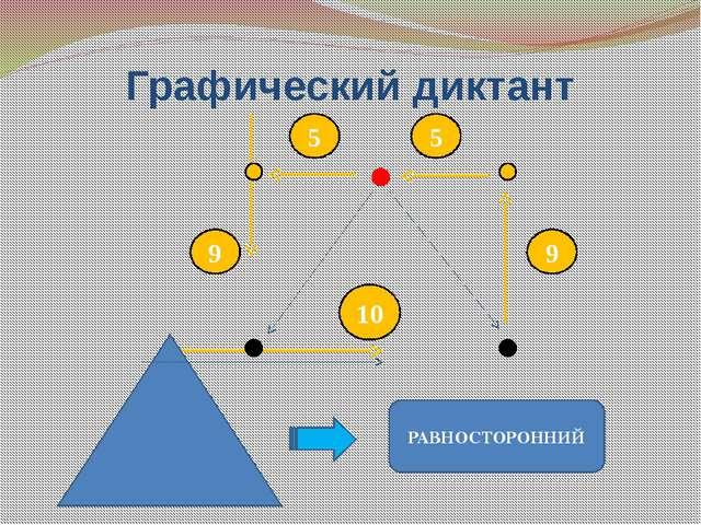 Графический диктант 9 9 РАВНОСТОРОННИЙ 5 5 10