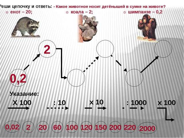 0,2 2 200 20 0,02 Указание: Х 100 : 10 х 10 : 1000 х 100 Реши цепочку и ответ...