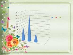 Рекорды Гиннеса по пирсингу (2011-2014гг.)