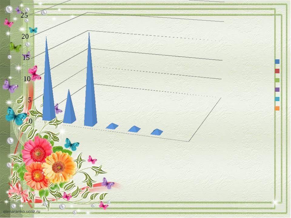 Имплантация в зрачки глаз ювелирных изделий Люси Лукаянко (платиновое сердце)