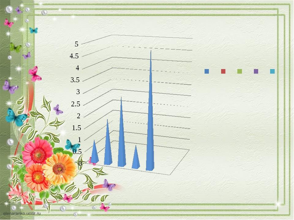 2011-2012 гг. Рекорд поставил Рольф Буххольц (Дортмунд) в 453 прокола