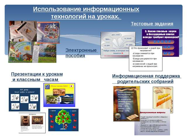 Использование информационных технологий на уроках. Электронные пособия Презен...