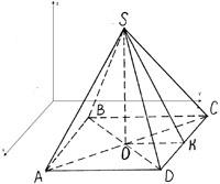 http://www.ukzdor.ru/ris_piramida_5.jpg