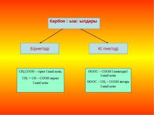 Карбон қышқылдары Көпнегізді Бірнегізді СН3СООН – сірке қышқылы, СН2 = СН – С