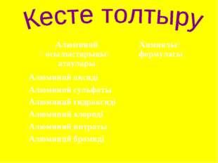 Алюминий қосылыстарының атауларыХимиялық формуласы Алюминий оксиді Алюмини