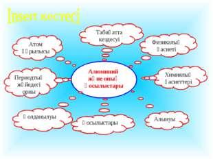 Алюминий және оның қосылыстары Периодтық жүйедегі орны Атом құрылысы Табиғатт