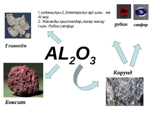 AL2O3 Глинозём Корунд сапфир рубин Боксит Қолданылуы:1.Электролиз арқылы ме A...