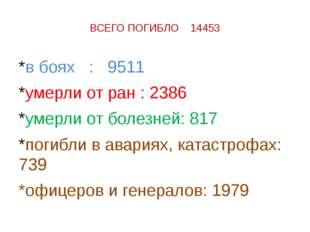 ВСЕГО ПОГИБЛО 14453 *в боях : 9511 *умерли от ран : 2386 *умерли от болезней: