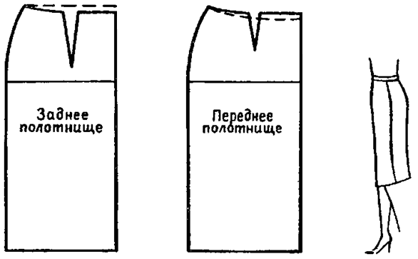 Для построения клина юбки-годе вначале находят уровень от которого делают дополнительное расширение