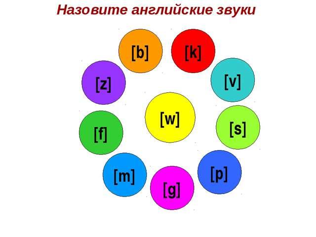 [w] [b] [k] [z] [v] [f] [m] [s] [p] [g] Назовите английские звуки