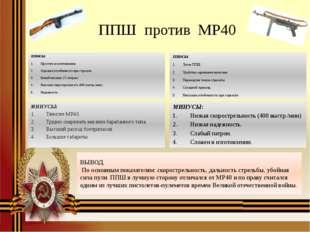 ППШ против MP40 ПЛЮСЫ: Простота в изготовлении. Хорошая устойчивость при стре