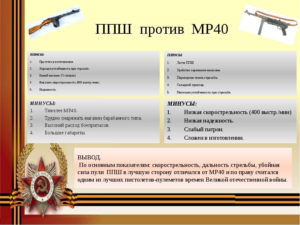 ППШ против MP40 ПЛЮСЫ: Простота в изготовлении. Хорошая устойчивость при стре...