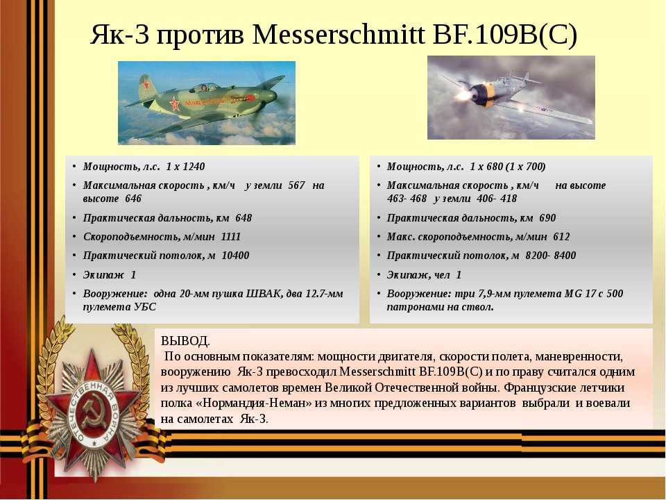 Як-3 против Messerschmitt BF.109B(C) Мощность, л.с. 1 х 1240 Максимальная с...