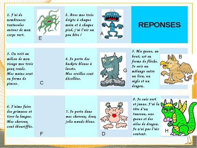 A B C D E F G H 1. J'aide nombreuses tentacules autour de mon corps vert. 2....