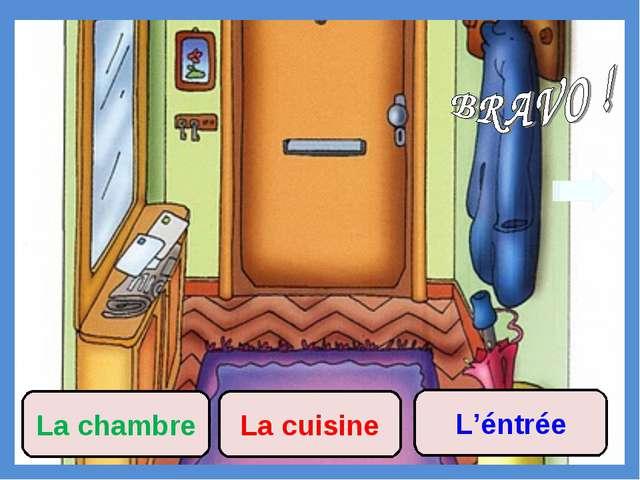 La cuisine L'éntrée La chambre