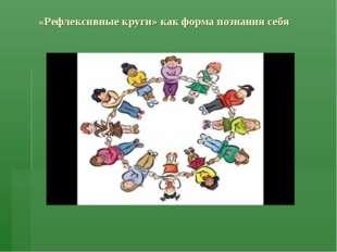«Рефлексивные круги» как форма познания себя .
