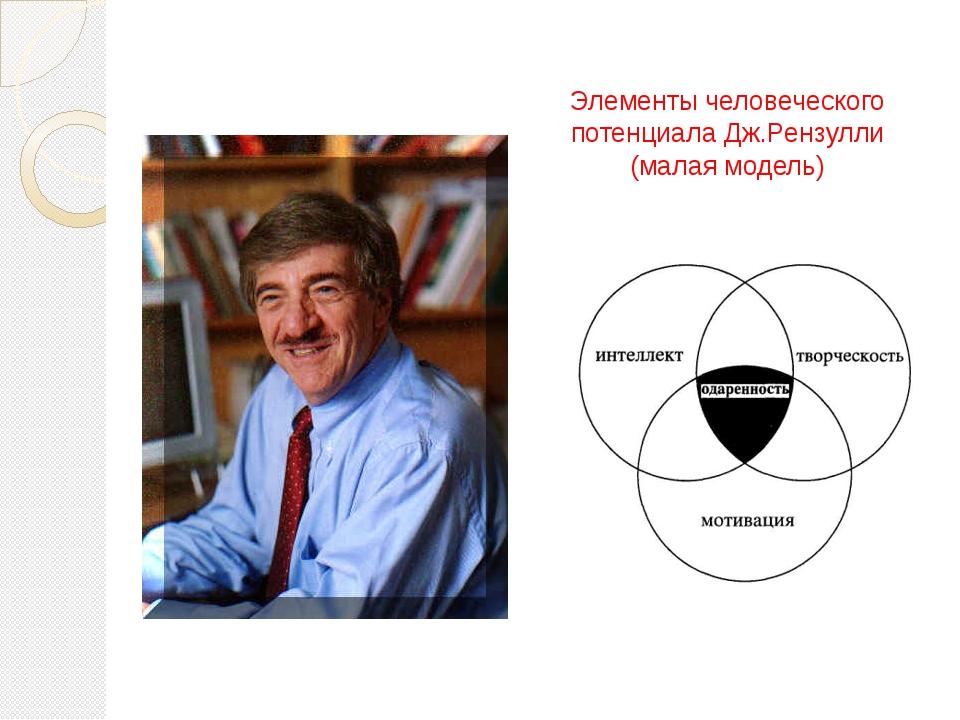 Элементы человеческого потенциала Дж.Рензулли (малая модель)