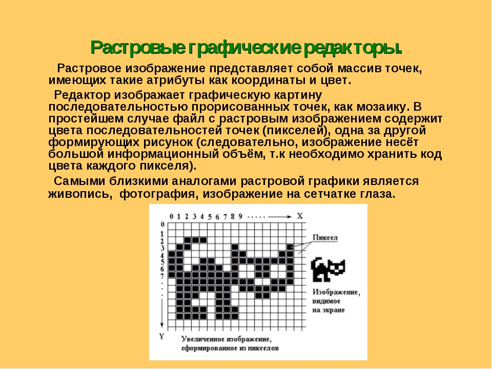 Растровые графические редакторы. Растровое изображение представляет собой мас...