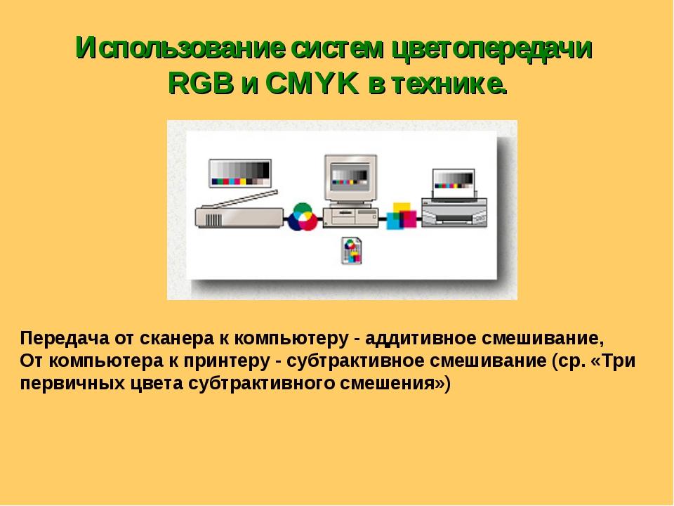 Использование систем цветопередачи RGB и CMYK в технике. Передача от сканера...