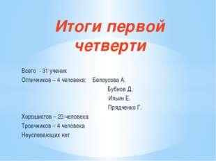 Всего - 31 ученик Отличников – 4 человека: Белоусова А. Бубнов Д. Ильин Е. Пр