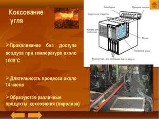 Прокаливание без доступа воздуха при температуре около 1000°С Коксование угля