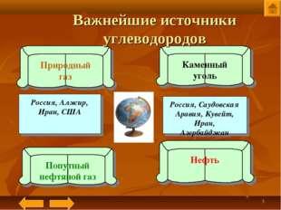 * Природный газ Попутный нефтяной газ Нефть Каменный уголь Россия, Алжир, Ира