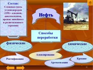 * Состав: Сложная смесь углеводородов (150)– алканов, циклоалканов, аренов ли