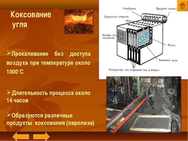 Прокаливание без доступа воздуха при температуре около 1000°С Коксование угля...
