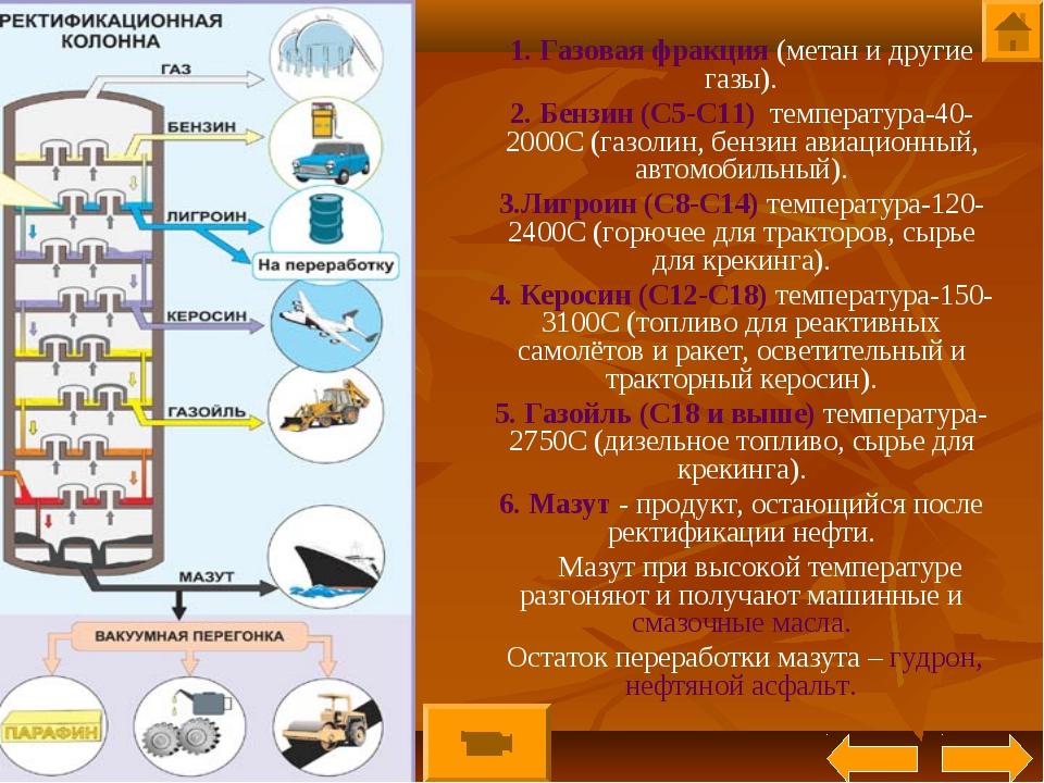 1. Газовая фракция (метан и другие газы). 2. Бензин (С5-С11) температура-40-...