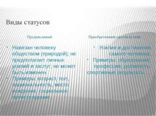 Виды статусов Предписанный Приобретенный (достигнутый) Навязан человеку общес