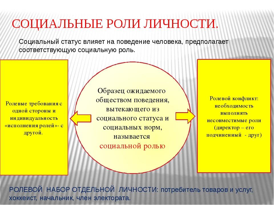 Как связаны соц.статус и соц.роль