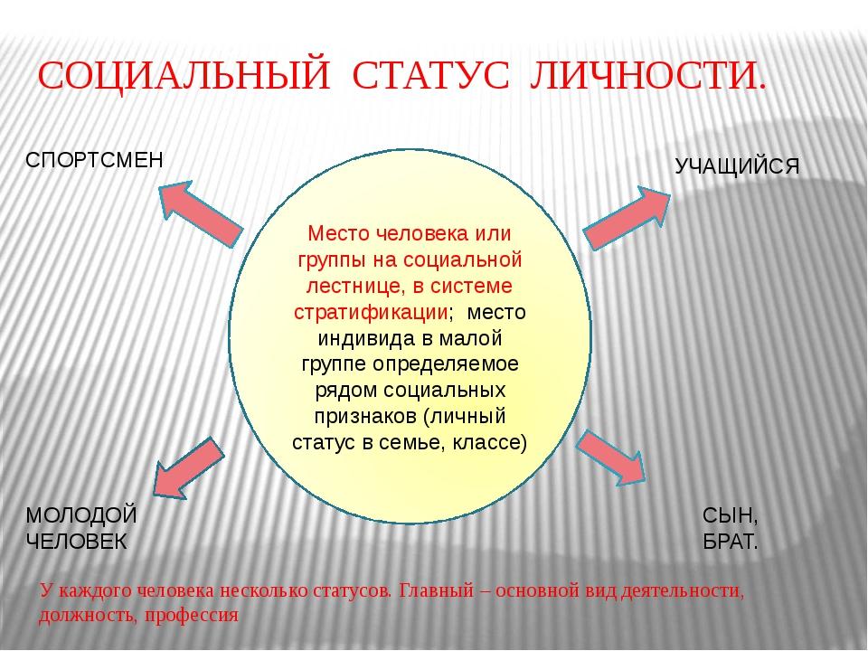 СОЦИАЛЬНЫЙ СТАТУС ЛИЧНОСТИ. Место человека или группы на социальной лестнице,...