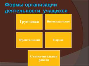 Формы организации деятельности учащихся