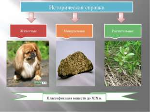 Классификация веществ до XIX в. Животные Минеральные Растительные Историческа