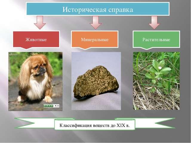 Классификация веществ до XIX в. Животные Минеральные Растительные Историческа...