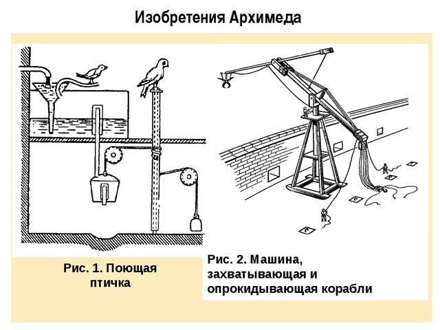 Изобретения Архимеда Рис. 2. Машина, захватывающая и опрокидывающая корабли