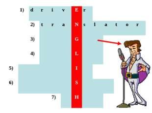 1)drivEr 2)traNslator 3)G 4)L