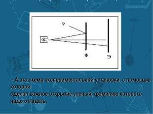 – А это схема экспериментальной установки, с помощью которой сделал важное от